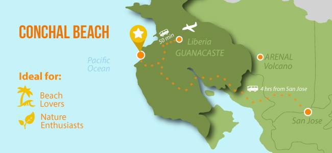 conchal-beach-infographic.jpg